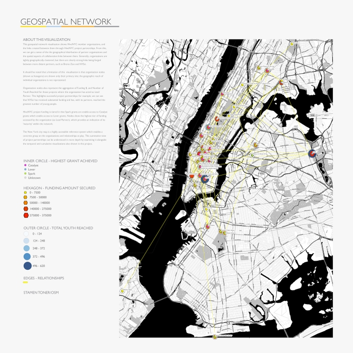 geospatial_network1