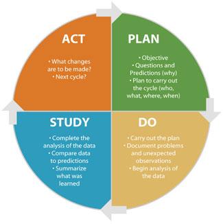 multiple case study design approach